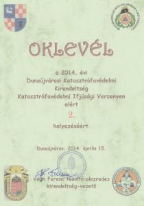 20140415oklevel